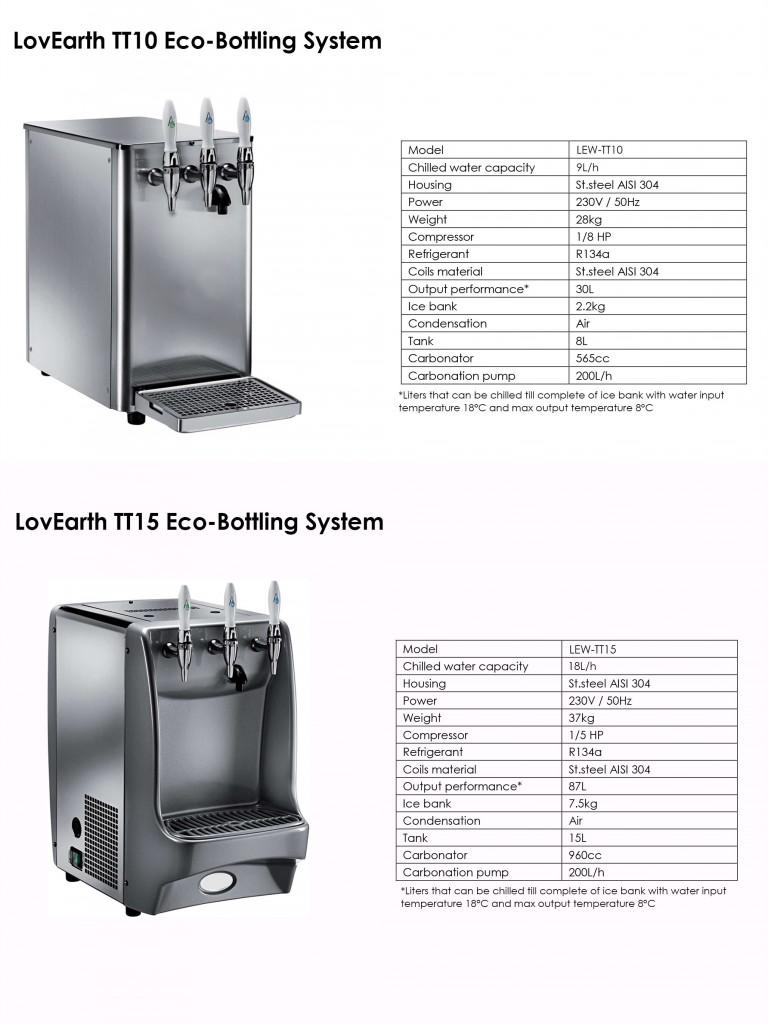 LEW-TT10&15