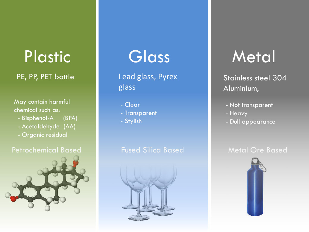 LovEarth Eco-Bottling Solution